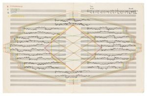 Original Alfred Schnittke Scores on Display at the Barbican